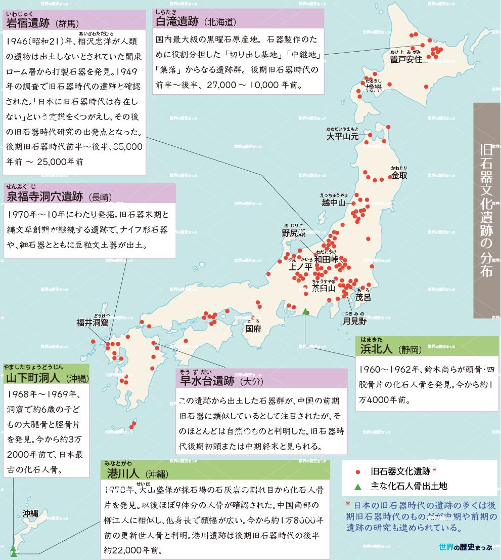 旧石器時代人の生活 旧石器時代人の生活 更新世の日本 旧石器文化遺跡の分布地図