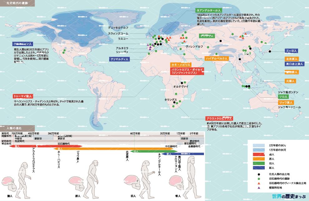 先史時代の遺跡地図 日本列島と日本人