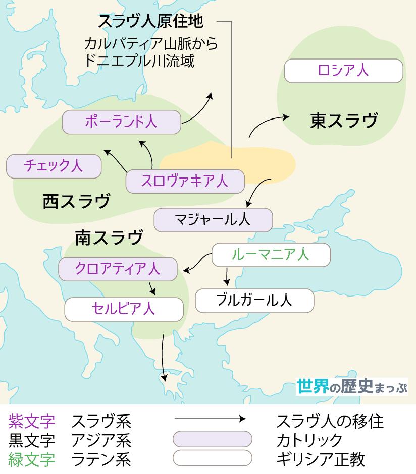 西スラヴ人の動向 スラヴ人の移動と東欧地域の宗教地図