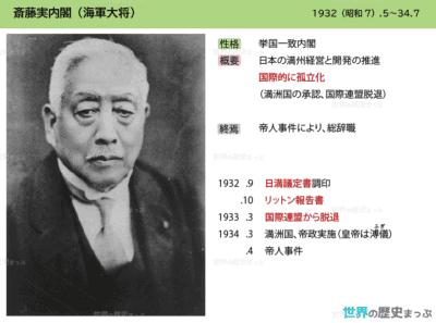 斎藤実内閣