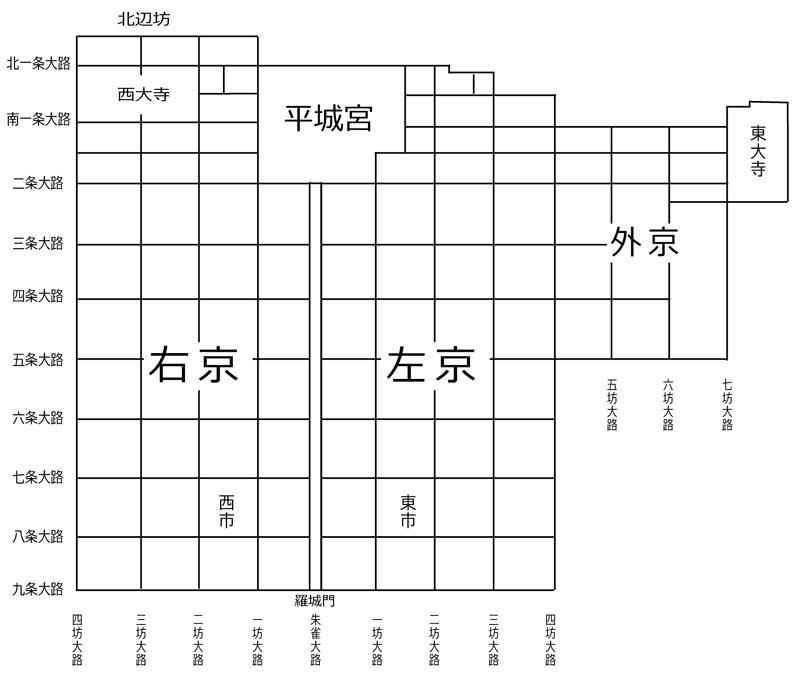 平城京条坊図