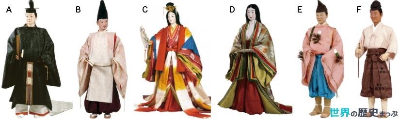 平安時代衣裳図